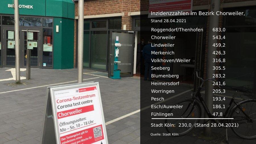 Dramatische Inzidenzzahlen in Chorweiler – Politiker aus dem Kölner Norden reagieren